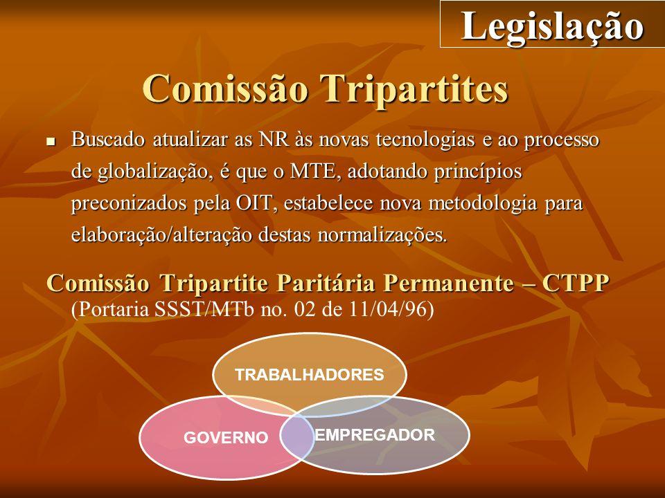 Comissão Tripartites Buscado atualizar as NR às novas tecnologias e ao processo de globalização, é que o MTE, adotando princípios preconizados pela OI