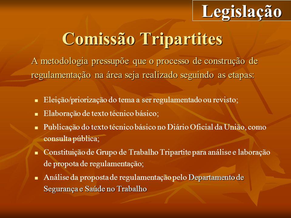 Comissão Tripartites A metodologia pressupõe que o processo de construção de regulamentação na área seja realizado seguindo as etapas: Eleição/prioriz