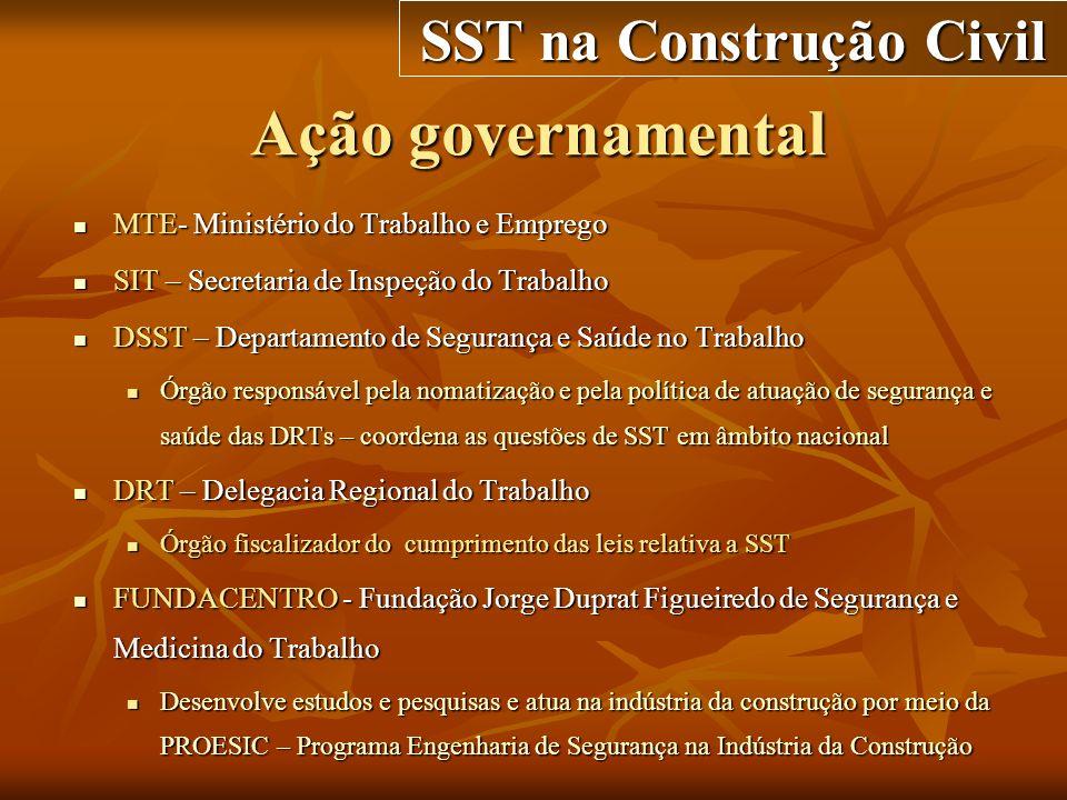 Ação governamental MTE- Ministério do Trabalho e Emprego MTE- Ministério do Trabalho e Emprego SIT – Secretaria de Inspeção do Trabalho SIT – Secretar