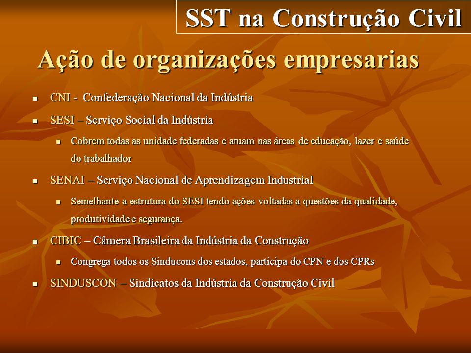 Ação de organizações empresarias CNI - Confederação Nacional da Indústria CNI - Confederação Nacional da Indústria SESI – Serviço Social da Indústria