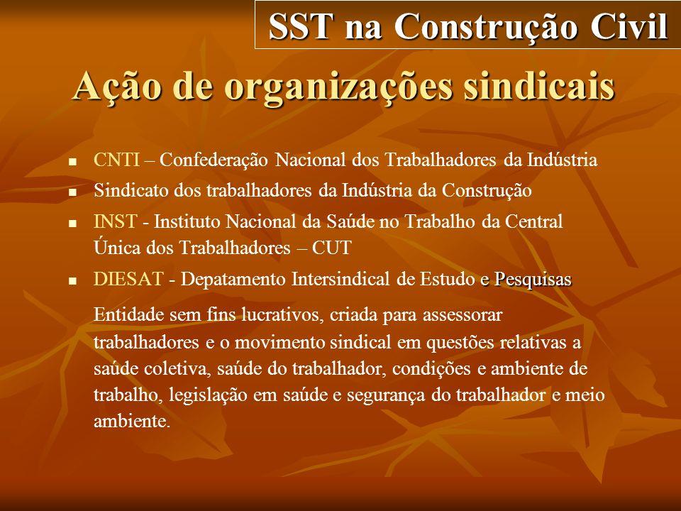 Ação de organizações sindicais CNTI – Confederação Nacional dos Trabalhadores da Indústria Sindicato dos trabalhadores da Indústria da Construção INST