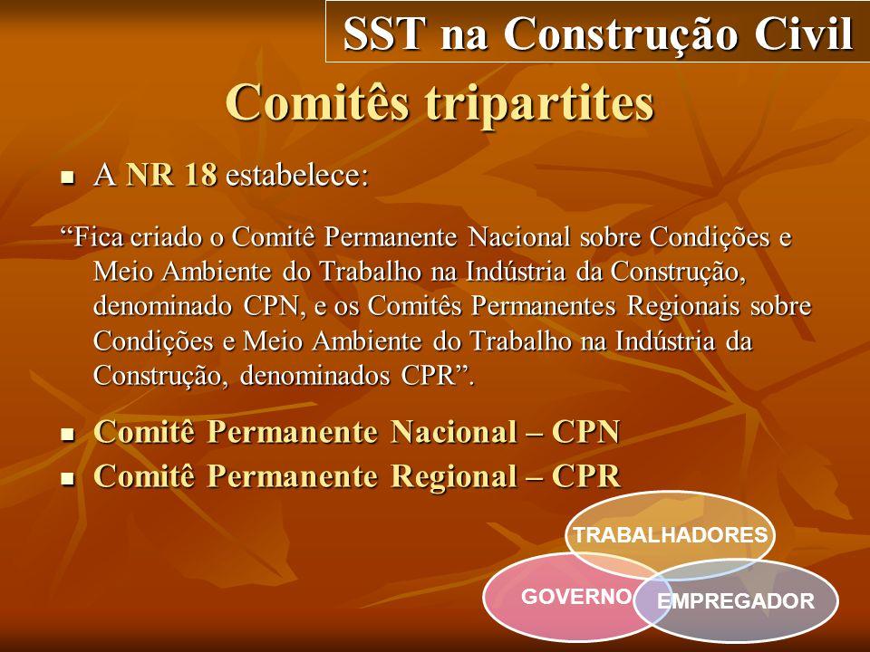 Comitês tripartites A NR 18 estabelece: A NR 18 estabelece: Fica criado o Comitê Permanente Nacional sobre Condições e Meio Ambiente do Trabalho na In