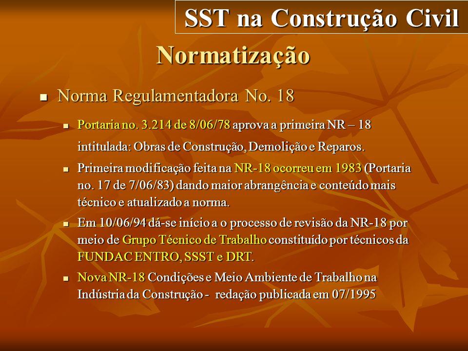 Normatização Norma Regulamentadora No. 18 Norma Regulamentadora No. 18 Portaria no. 3.214 de 8/06/78 aprova a primeira NR – 18 intitulada: Obras de Co