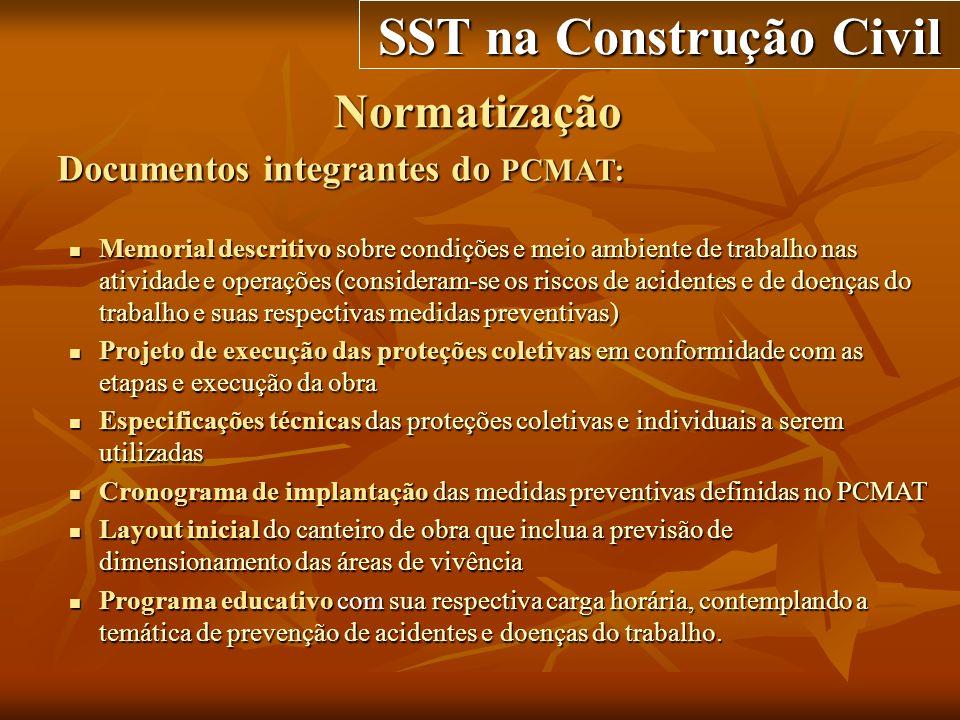 Normatização SST na Construção Civil Documentos integrantes do PCMAT: Memorial descritivo sobre condições e meio ambiente de trabalho nas atividade e