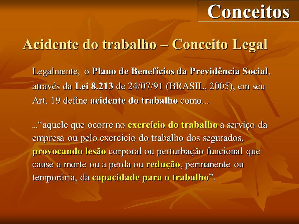 Acidente do trabalho – Conceito Legal Legalmente, o Plano de Benefícios da Previdência Social, através da Lei 8.213 de 24/07/91 (BRASIL, 2005), em seu
