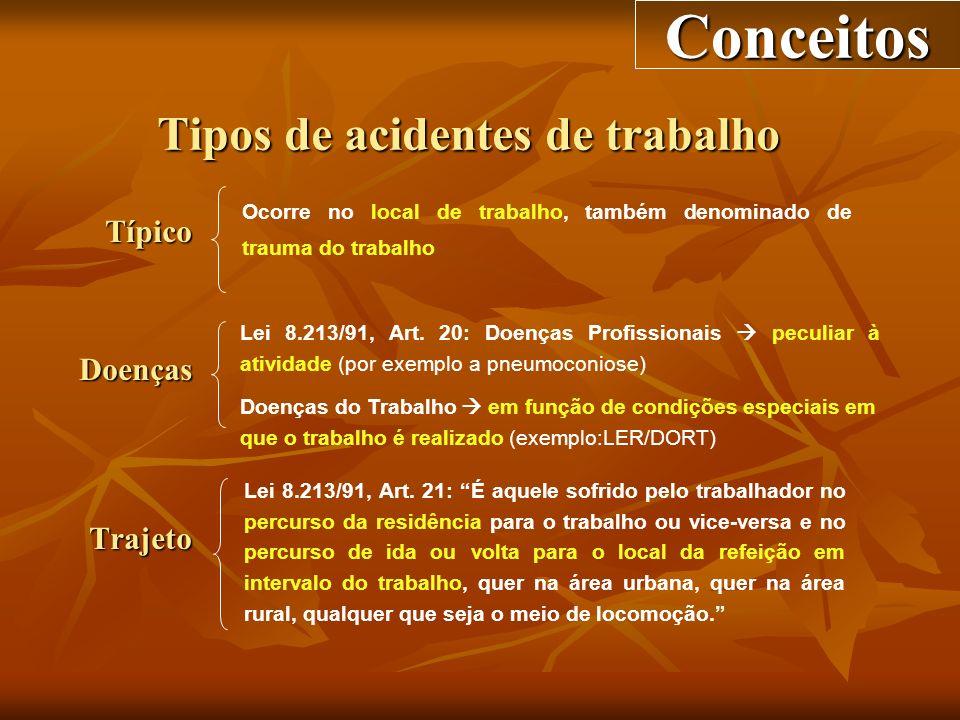 Tipos de acidentes de trabalho TípicoDoençasTrajeto Ocorre no local de trabalho, também denominado de trauma do trabalho Lei 8.213/91, Art. 20: Doença