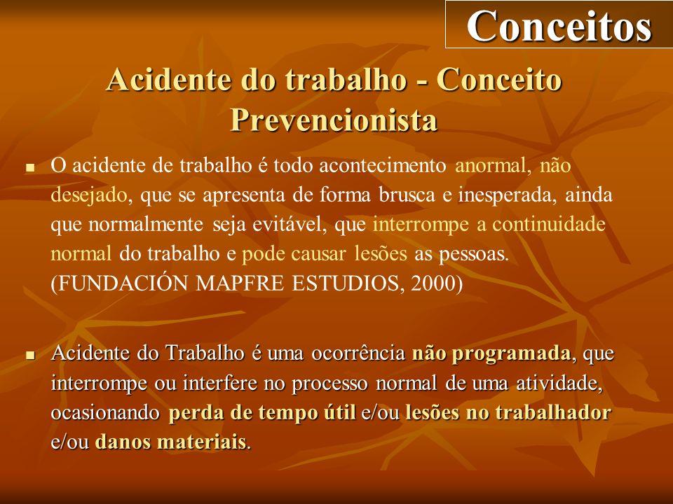 Acidente do trabalho - Conceito Prevencionista O acidente de trabalho é todo acontecimento anormal, não desejado, que se apresenta de forma brusca e i