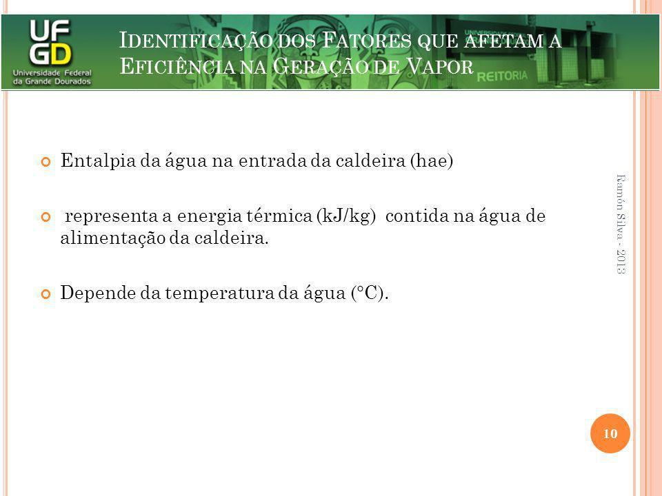 I DENTIFICAÇÃO DOS F ATORES QUE AFETAM A E FICIÊNCIA NA G ERAÇÃO DE V APOR Entalpia da água na entrada da caldeira (hae) representa a energia térmica
