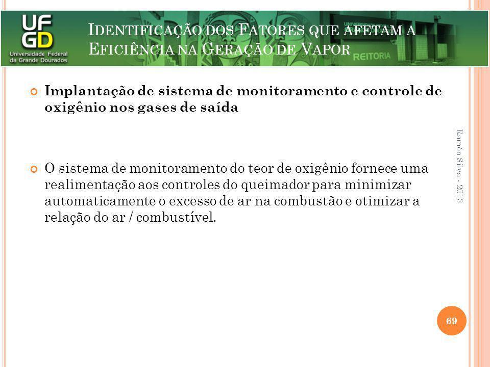 I DENTIFICAÇÃO DOS F ATORES QUE AFETAM A E FICIÊNCIA NA G ERAÇÃO DE V APOR Implantação de sistema de monitoramento e controle de oxigênio nos gases de
