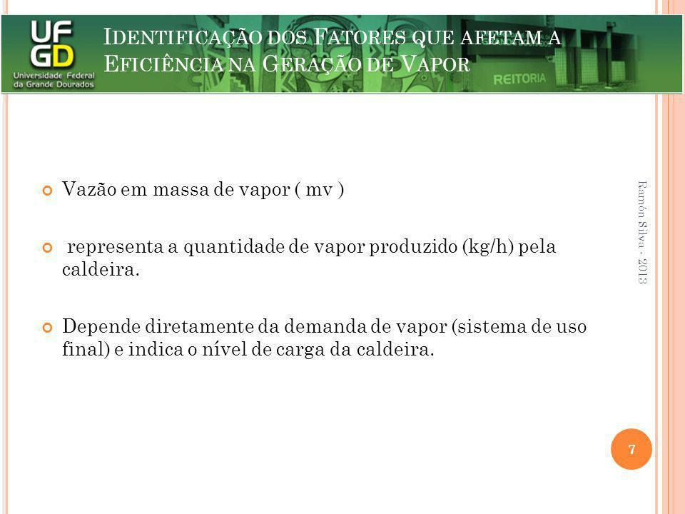 I DENTIFICAÇÃO DOS F ATORES QUE AFETAM A E FICIÊNCIA NA G ERAÇÃO DE V APOR Vazão em massa de vapor ( mv ) representa a quantidade de vapor produzido (