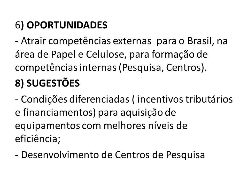 6) OPORTUNIDADES - Atrair competências externas para o Brasil, na área de Papel e Celulose, para formação de competências internas (Pesquisa, Centros)