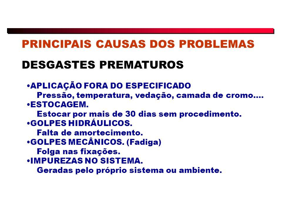DESGASTES PREMATUROS PRINCIPAIS CAUSAS DOS PROBLEMAS APLICAÇÃO FORA DO ESPECIFICADO Pressão, temperatura, vedação, camada de cromo....