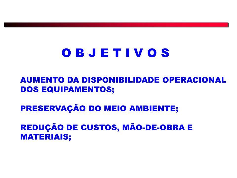 AUMENTO DA DISPONIBILIDADE OPERACIONAL DOS EQUIPAMENTOS; PRESERVAÇÃO DO MEIO AMBIENTE; REDUÇÃO DE CUSTOS, MÃO-DE-OBRA E MATERIAIS; O B J E T I V O S