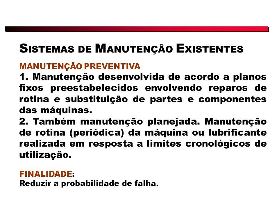 MANUTENÇÃO PREVENTIVA 1.
