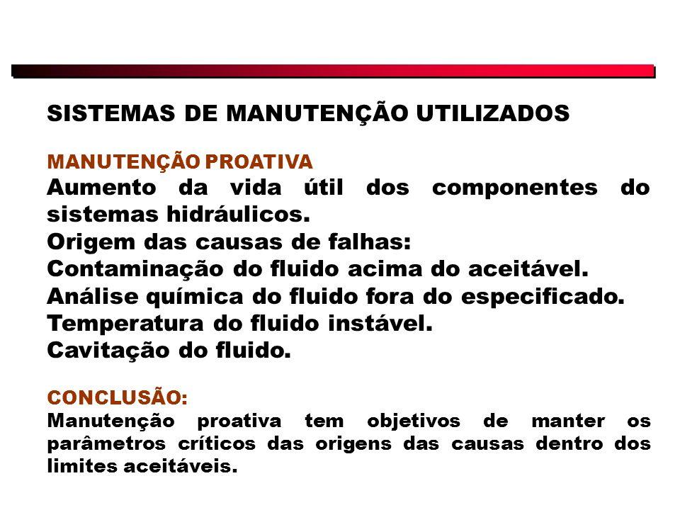 MANUTENÇÃO PROATIVA Aumento da vida útil dos componentes do sistemas hidráulicos.