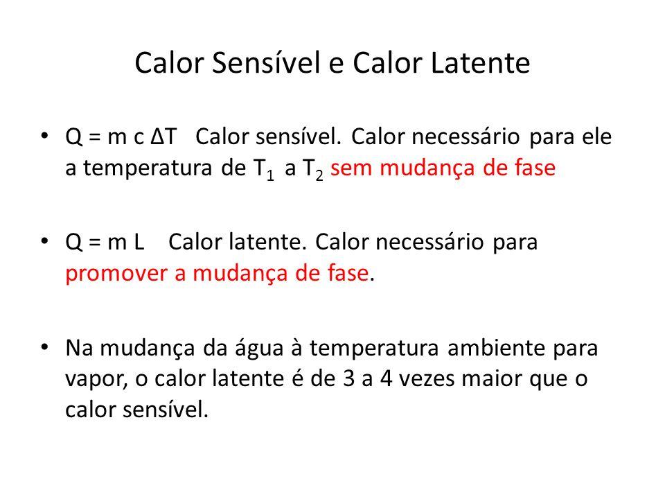 Calor Sensível e Calor Latente Q = m c ΔT Calor sensível.