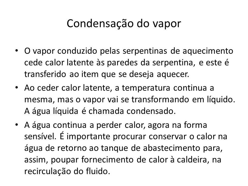Condensação do vapor O vapor conduzido pelas serpentinas de aquecimento cede calor latente às paredes da serpentina, e este é transferido ao item que se deseja aquecer.