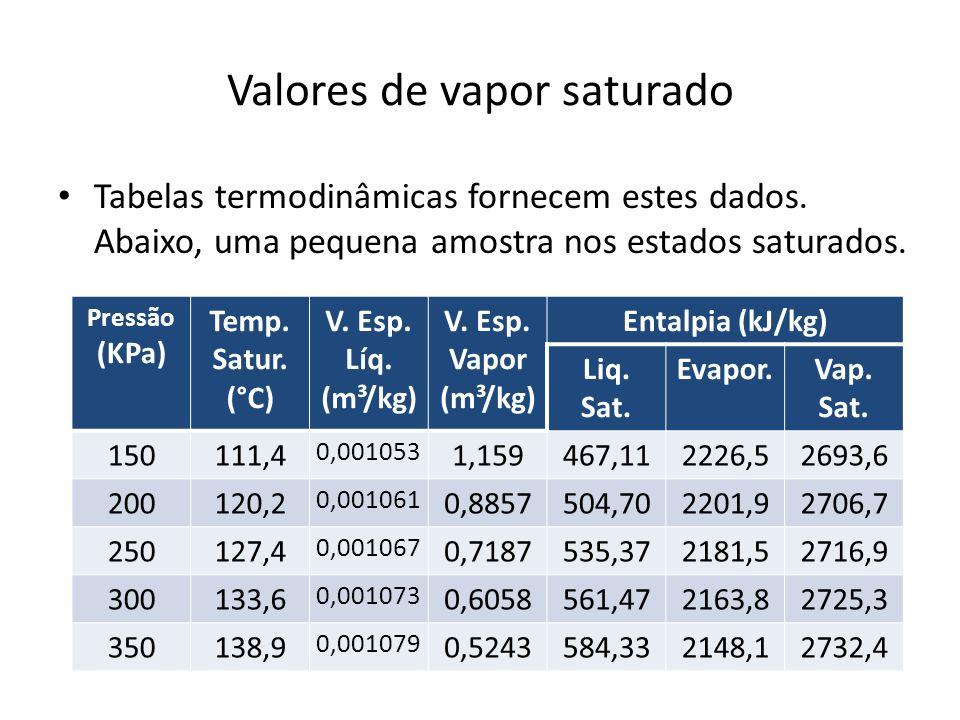 Valores de vapor saturado Tabelas termodinâmicas fornecem estes dados.
