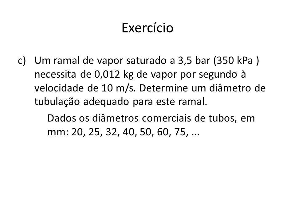 Exercício c)Um ramal de vapor saturado a 3,5 bar (350 kPa ) necessita de 0,012 kg de vapor por segundo à velocidade de 10 m/s.