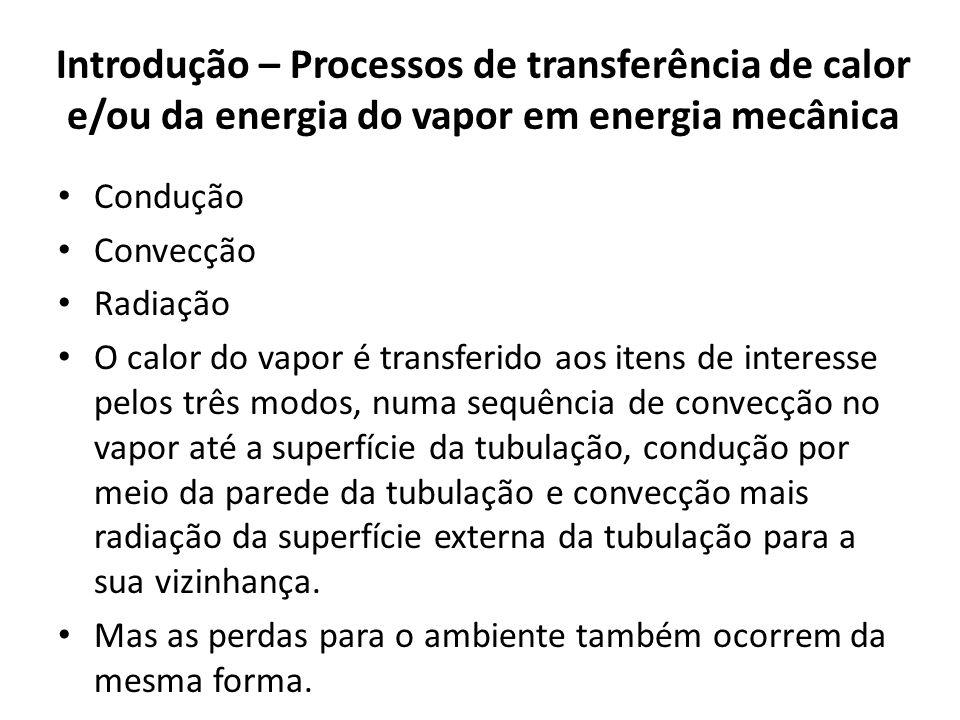 Isolação e condução térmica No transporte do vapor até o ponto de consumo deseja-se perder o mínimo possível de calor.