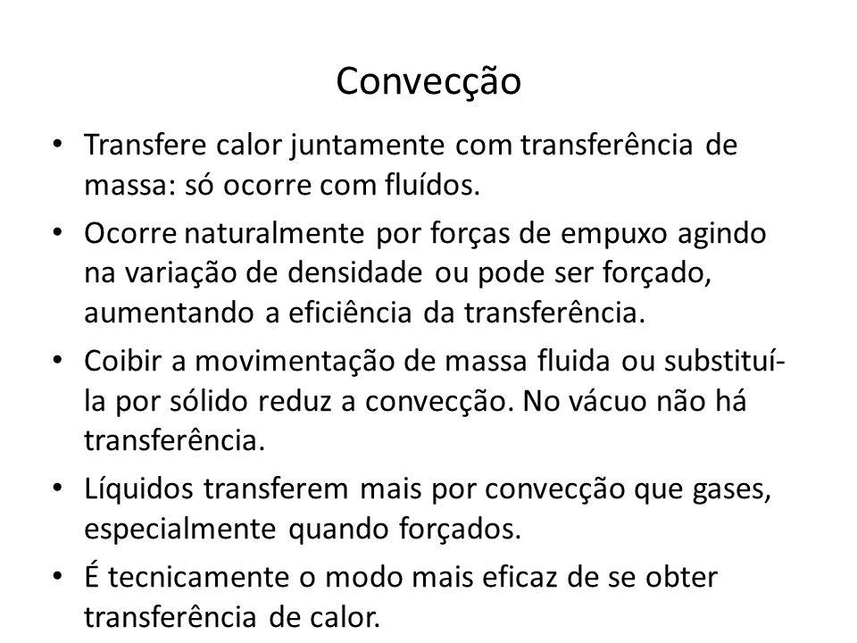Por Radiação Transferido por ondas eletromagnéticas.