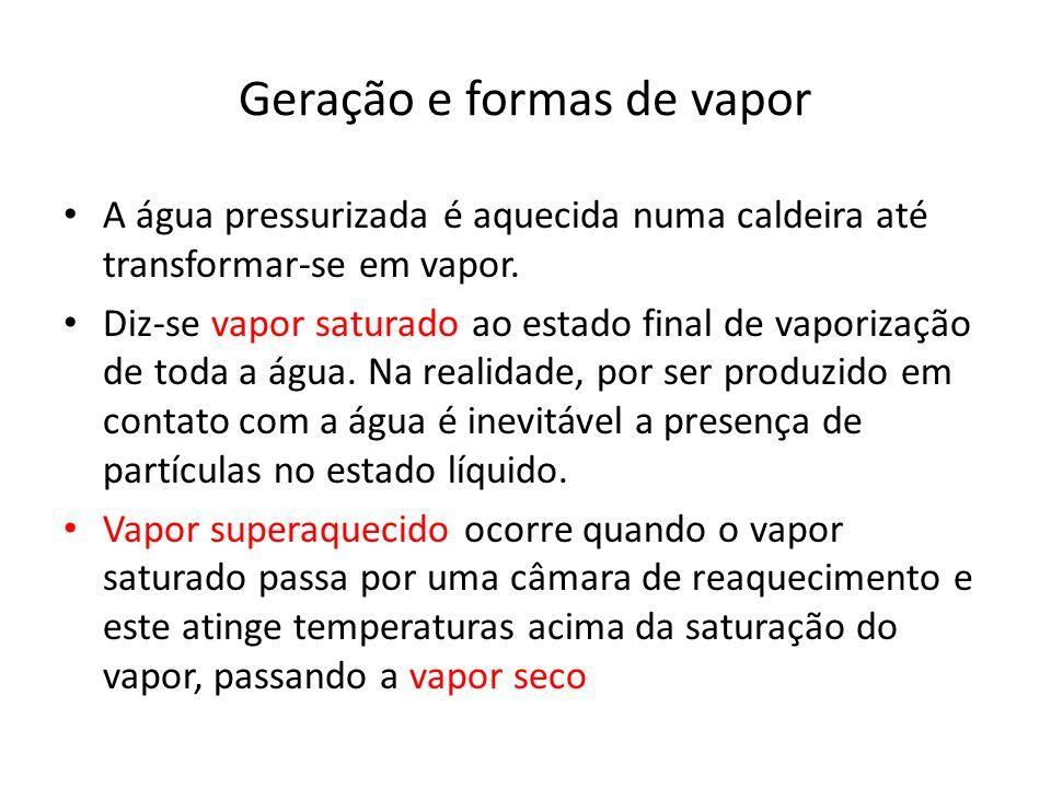 Geração e formas de vapor A água pressurizada é aquecida numa caldeira até transformar-se em vapor.