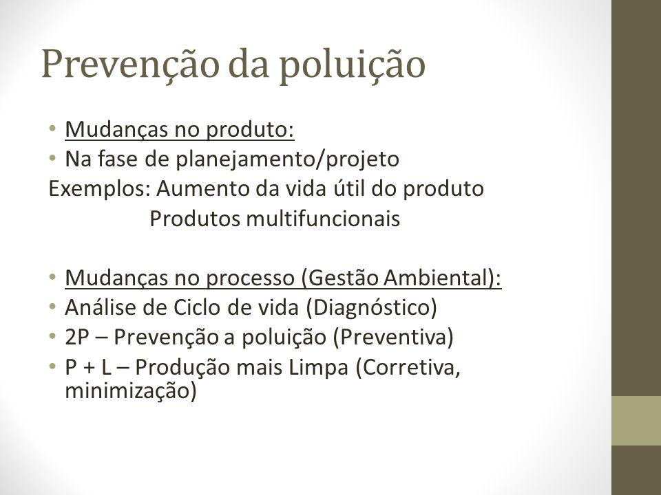 Prevenção da poluição Mudanças no produto: Na fase de planejamento/projeto Exemplos: Aumento da vida útil do produto Produtos multifuncionais Mudanças