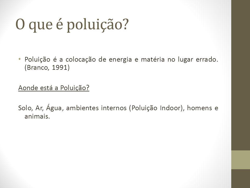 O que é poluição? Poluição é a colocação de energia e matéria no lugar errado. (Branco, 1991) Aonde está a Poluição? Solo, Ar, Água, ambientes interno