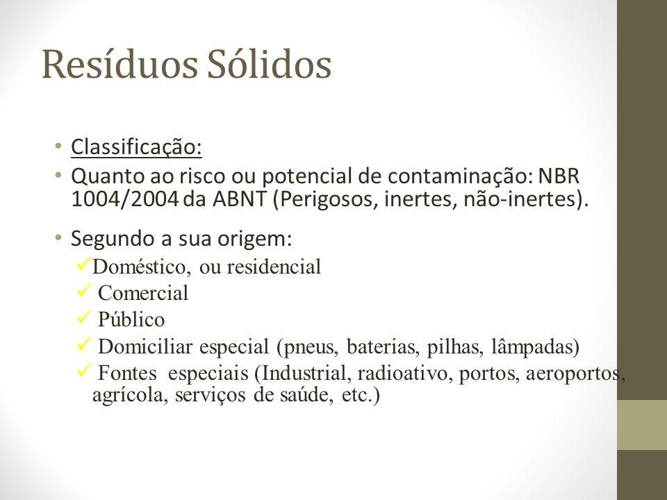 Resíduos Sólidos Classificação: Quanto ao risco ou potencial de contaminação: NBR 1004/2004 da ABNT (Perigosos, inertes, não-inertes). Segundo a sua o