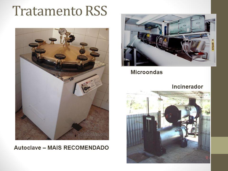 Tratamento RSS Autoclave – MAIS RECOMENDADO Microondas Incinerador