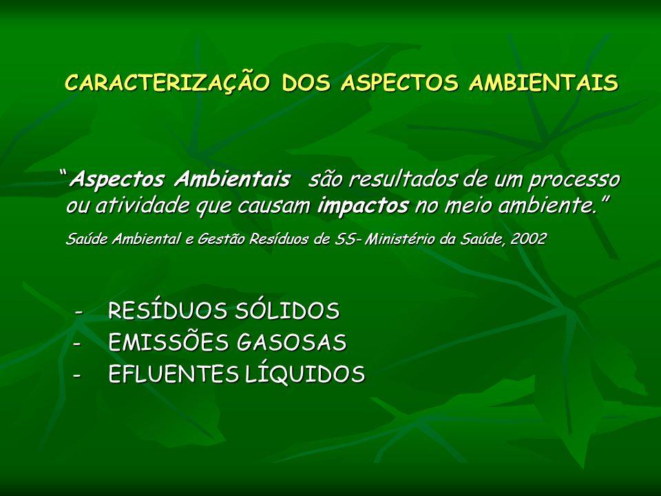 CARACTERIZAÇÃO DOS ASPECTOS AMBIENTAIS Aspectos Ambientais são resultados de um processo ou atividade que causam impactos no meio ambiente. Aspectos A