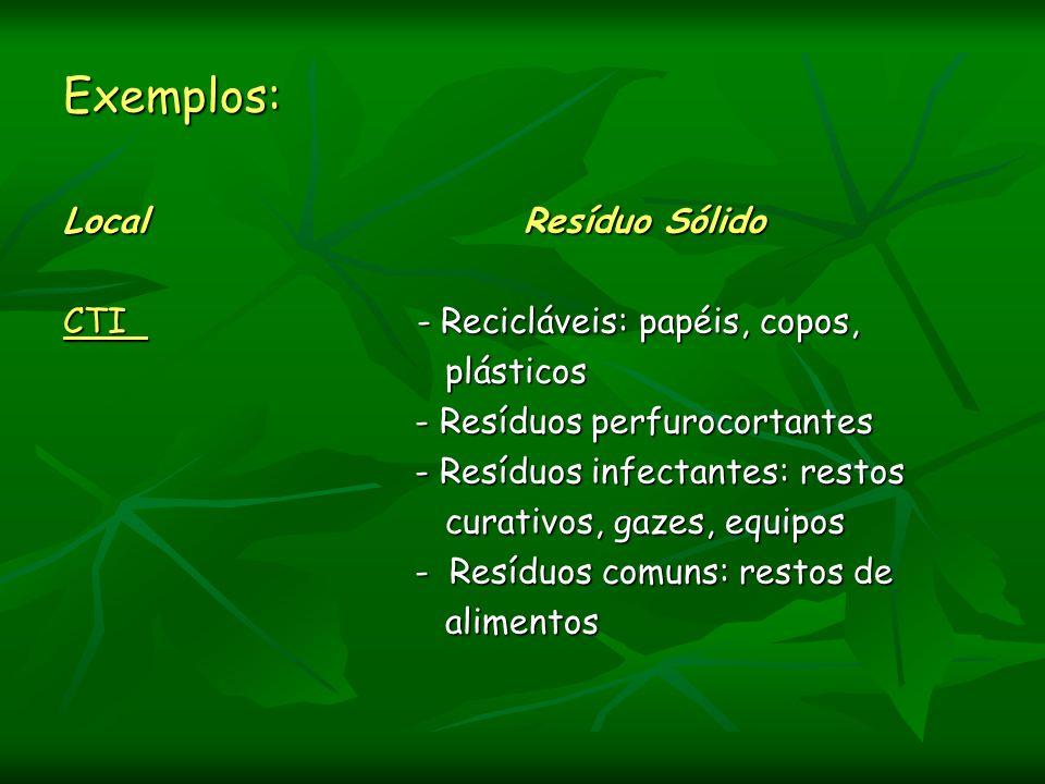 Exemplos: Local Resíduo Sólido CTI - Recicláveis: papéis, copos, plásticos plásticos - Resíduos perfurocortantes - Resíduos perfurocortantes - Resíduo