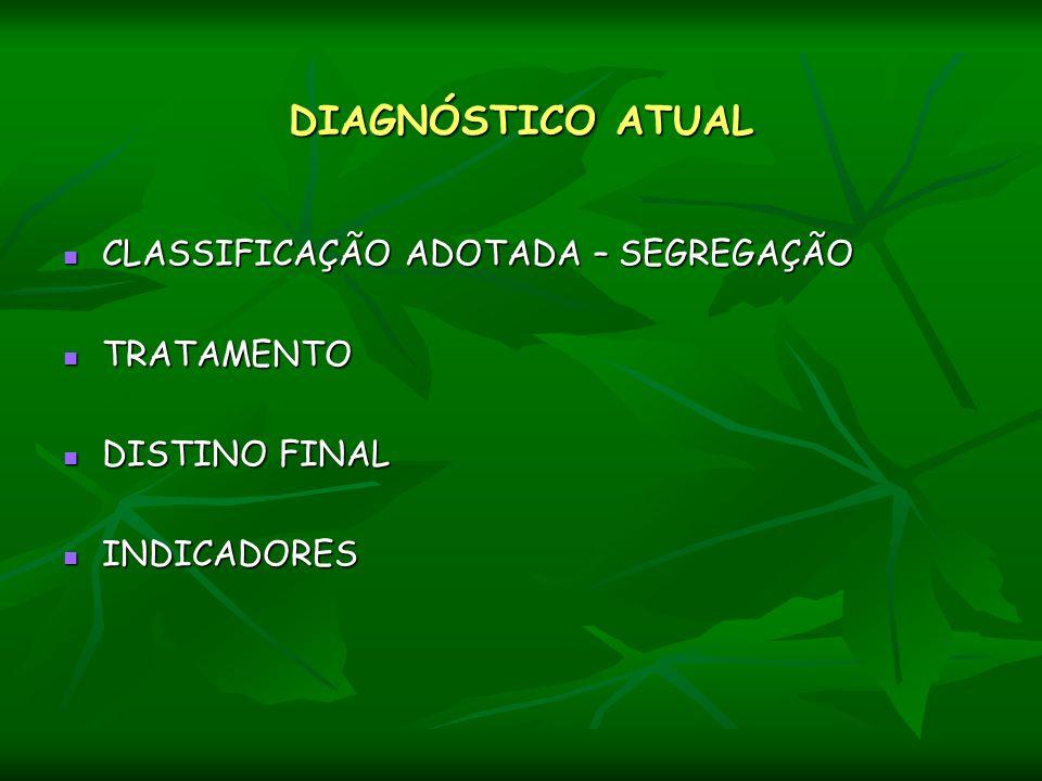 DIAGNÓSTICO ATUAL CLASSIFICAÇÃO ADOTADA – SEGREGAÇÃO CLASSIFICAÇÃO ADOTADA – SEGREGAÇÃO TRATAMENTO TRATAMENTO DISTINO FINAL DISTINO FINAL INDICADORES