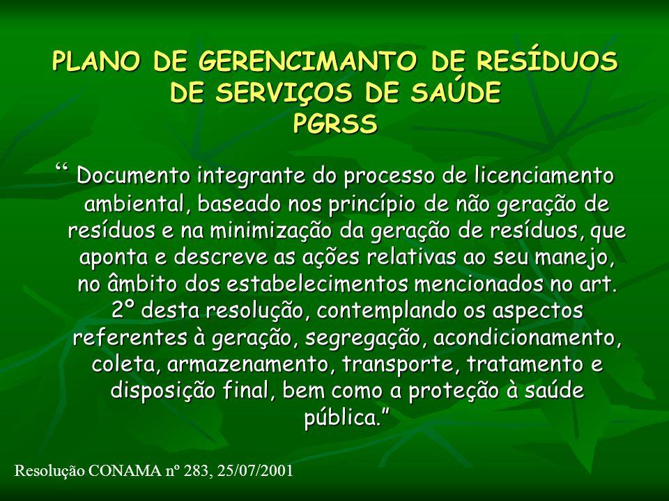 PLANO DE GERENCIMANTO DE RESÍDUOS DE SERVIÇOS DE SAÚDE PGRSS Documento integrante do processo de licenciamento ambiental, baseado nos princípio de não
