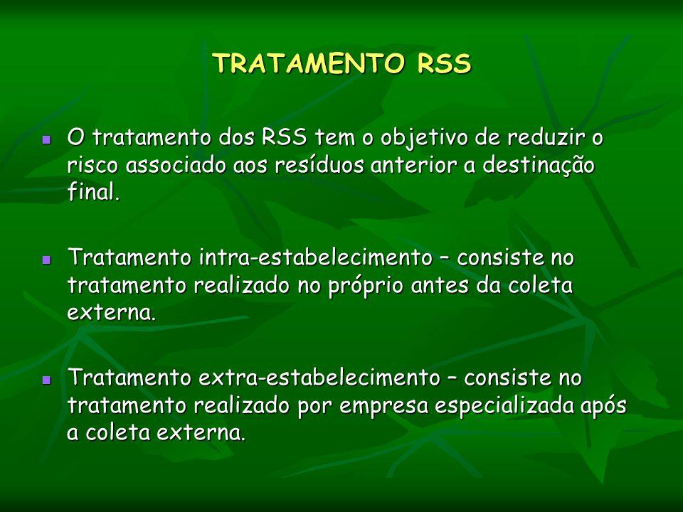 TRATAMENTO RSS O tratamento dos RSS tem o objetivo de reduzir o risco associado aos resíduos anterior a destinação final. O tratamento dos RSS tem o o