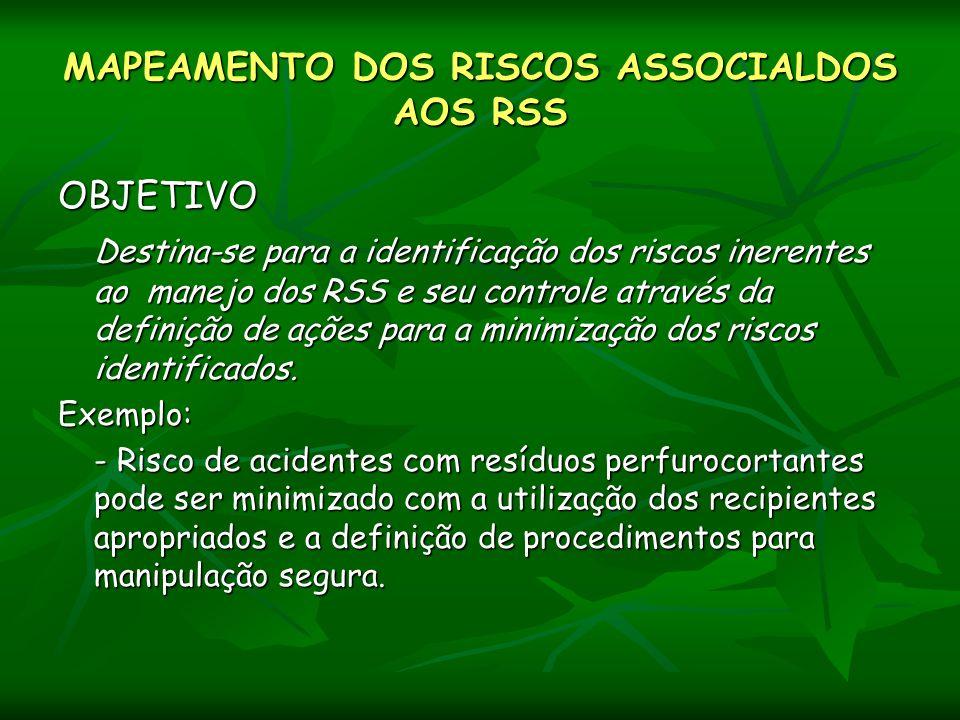 MAPEAMENTO DOS RISCOS ASSOCIALDOS AOS RSS OBJETIVO Destina-se para a identificação dos riscos inerentes ao manejo dos RSS e seu controle através da de