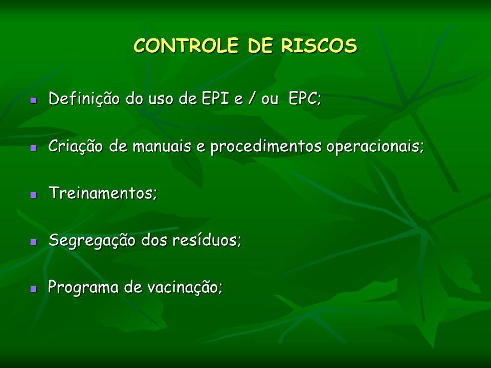 CONTROLE DE RISCOS Definição do uso de EPI e / ou EPC; Definição do uso de EPI e / ou EPC; Criação de manuais e procedimentos operacionais; Criação de