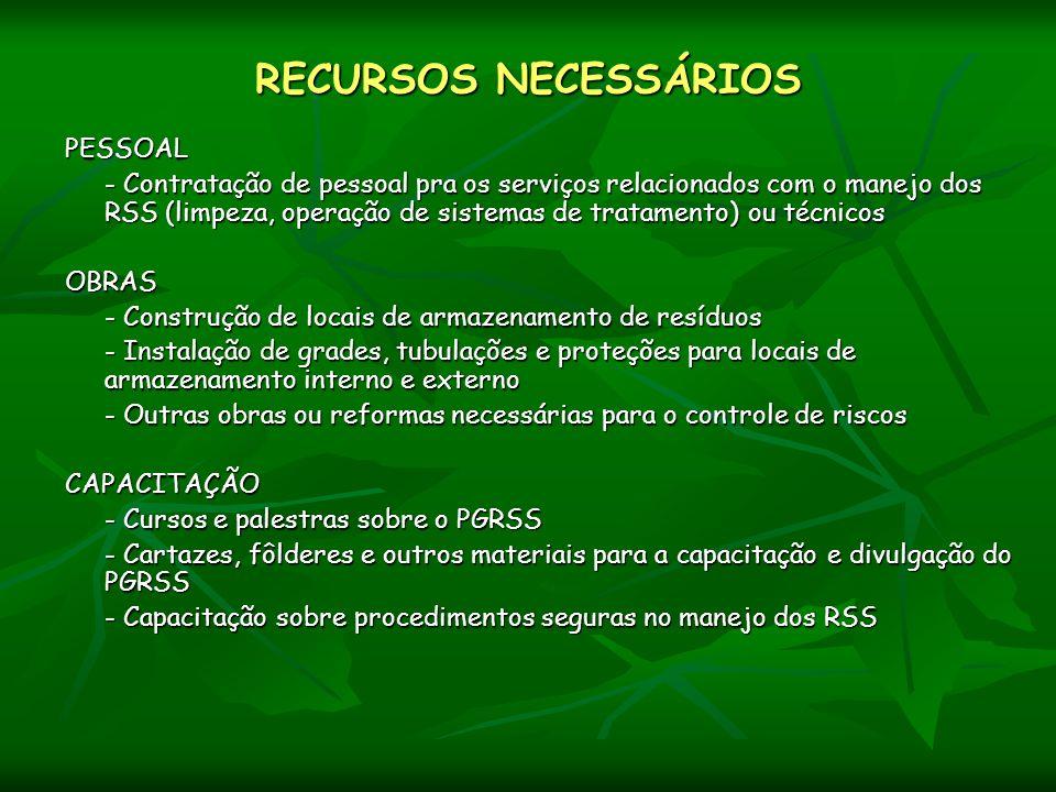 RECURSOS NECESSÁRIOS PESSOAL - Contratação de pessoal pra os serviços relacionados com o manejo dos RSS (limpeza, operação de sistemas de tratamento)