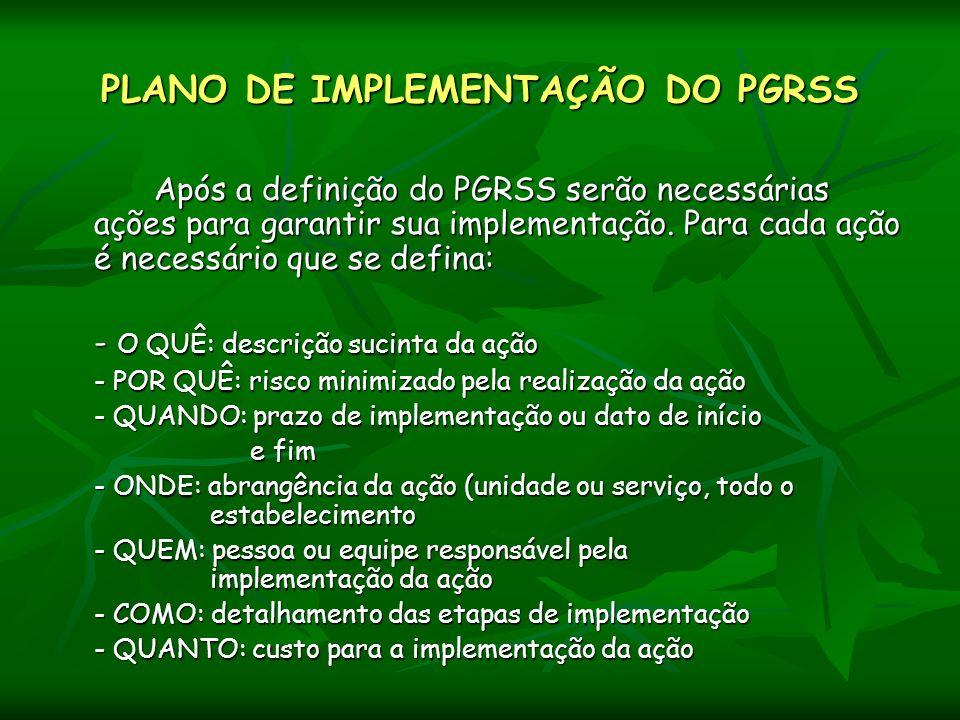 PLANO DE IMPLEMENTAÇÃO DO PGRSS Após a definição do PGRSS serão necessárias ações para garantir sua implementação. Para cada ação é necessário que se