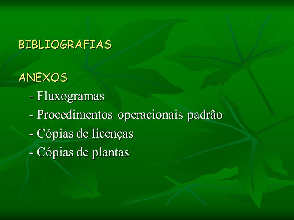BIBLIOGRAFIASANEXOS - Fluxogramas - Procedimentos operacionais padrão - Cópias de licenças - Cópias de plantas