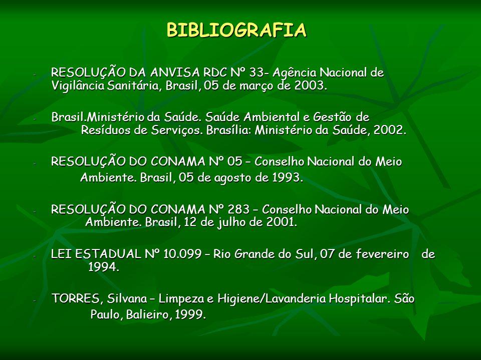 BIBLIOGRAFIA - RESOLUÇÃO DA ANVISA RDC Nº 33- Agência Nacional de Vigilância Sanitária, Brasil, 05 de março de 2003. - Brasil.Ministério da Saúde. Saú