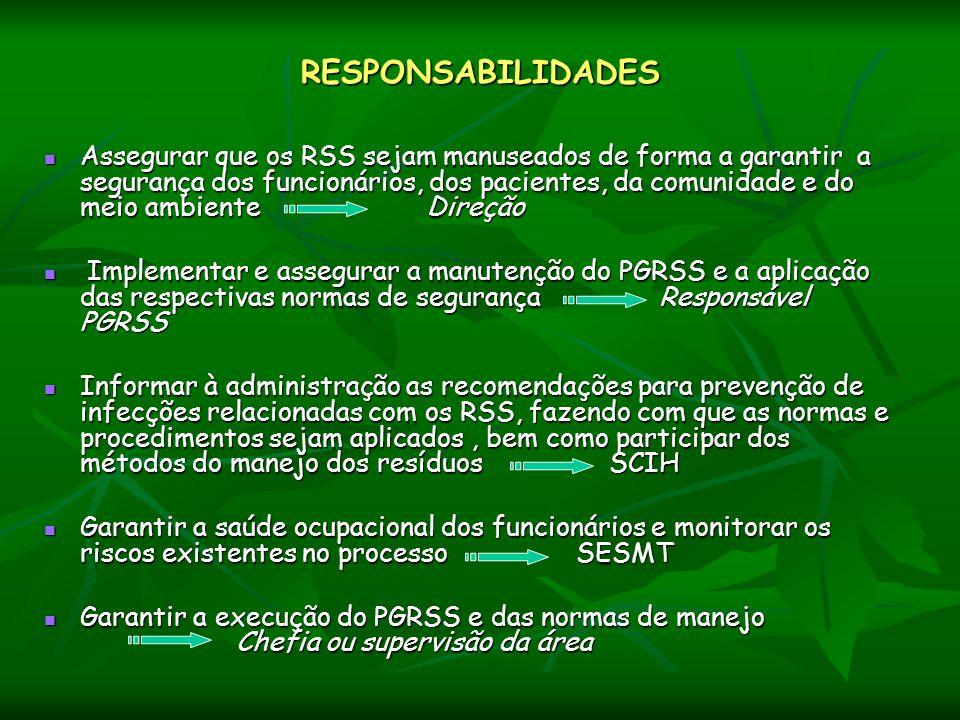 RESPONSABILIDADES Assegurar que os RSS sejam manuseados de forma a garantir a segurança dos funcionários, dos pacientes, da comunidade e do meio ambie