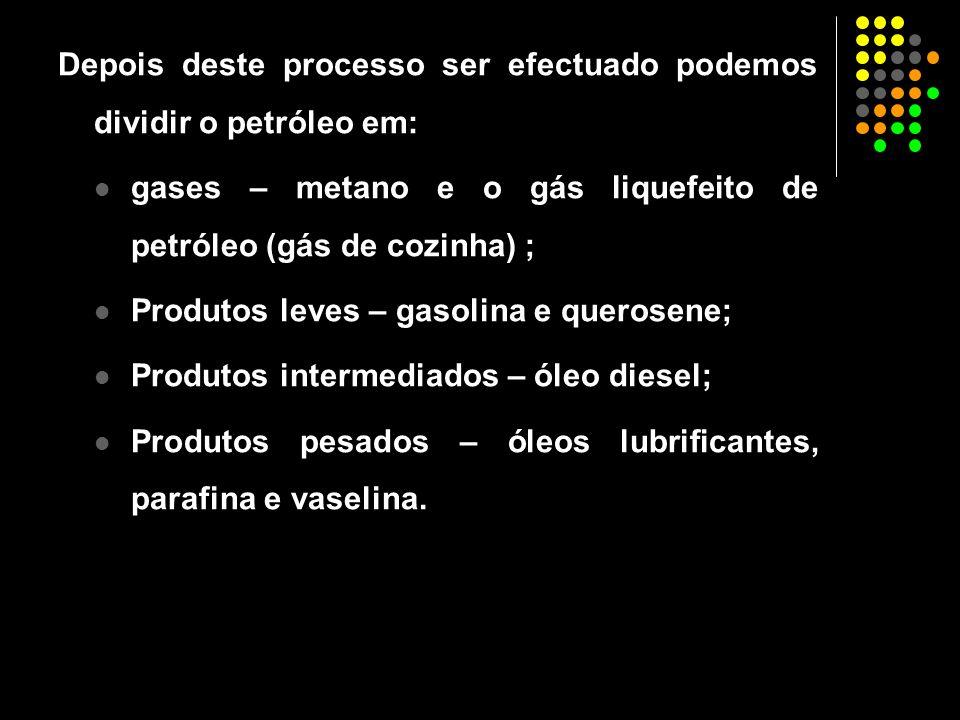 Depois deste processo ser efectuado podemos dividir o petróleo em: gases – metano e o gás liquefeito de petróleo (gás de cozinha) ; Produtos leves – g