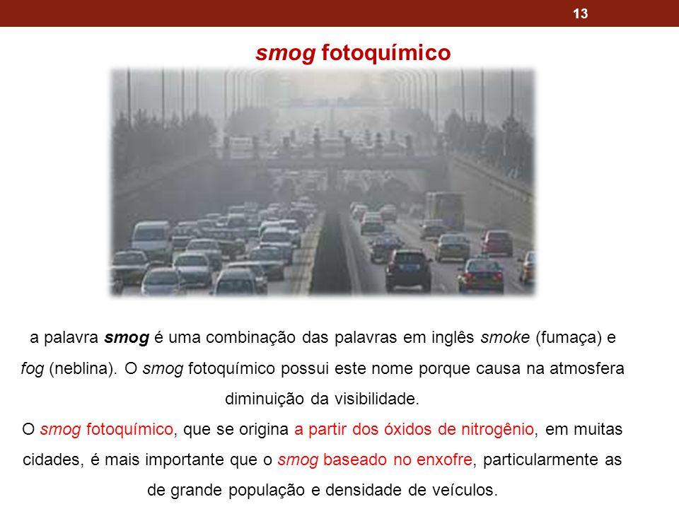 13 smog fotoquímico a palavra smog é uma combinação das palavras em inglês smoke (fumaça) e fog (neblina).