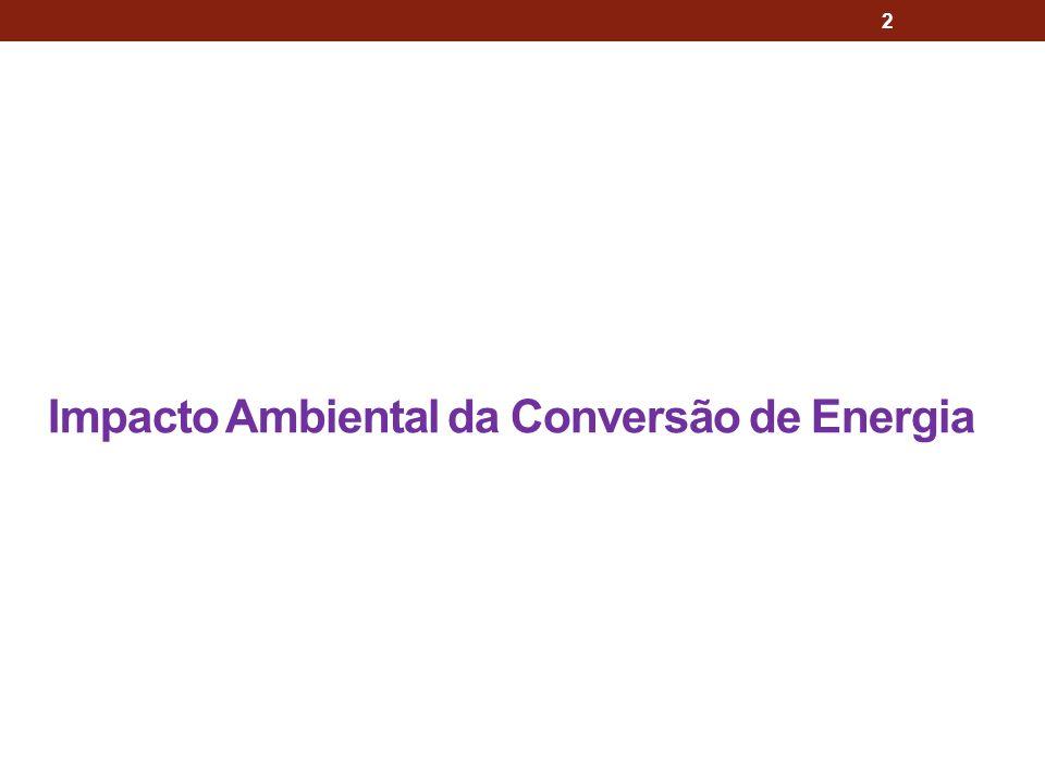 Impacto Ambiental da Conversão de Energia 2