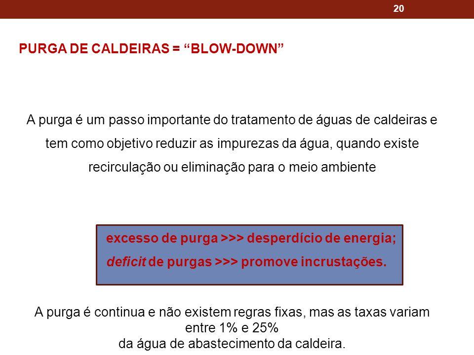 20 PURGA DE CALDEIRAS = BLOW-DOWN A purga é um passo importante do tratamento de águas de caldeiras e tem como objetivo reduzir as impurezas da água, quando existe recirculação ou eliminação para o meio ambiente excesso de purga >>> desperdício de energia; deficit de purgas >>> promove incrustações.