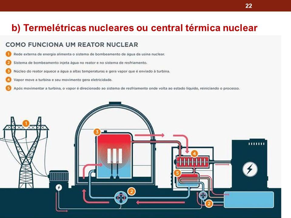 22 b) Termelétricas nucleares ou central térmica nuclear