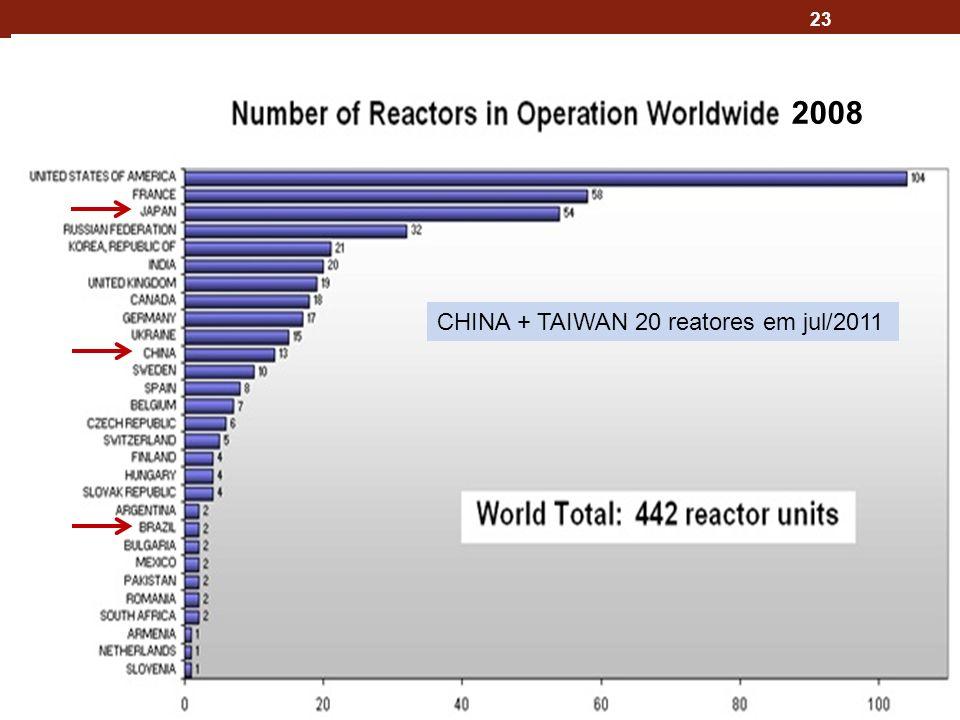 23 2008 CHINA + TAIWAN 20 reatores em jul/2011