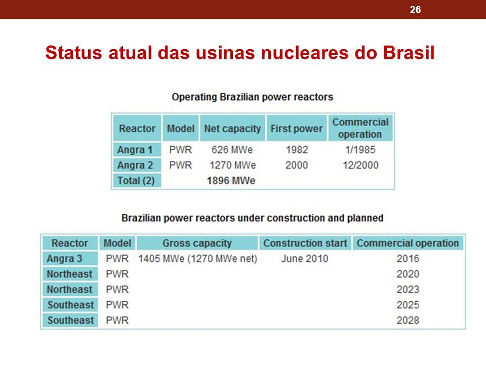 26 Status atual das usinas nucleares do Brasil