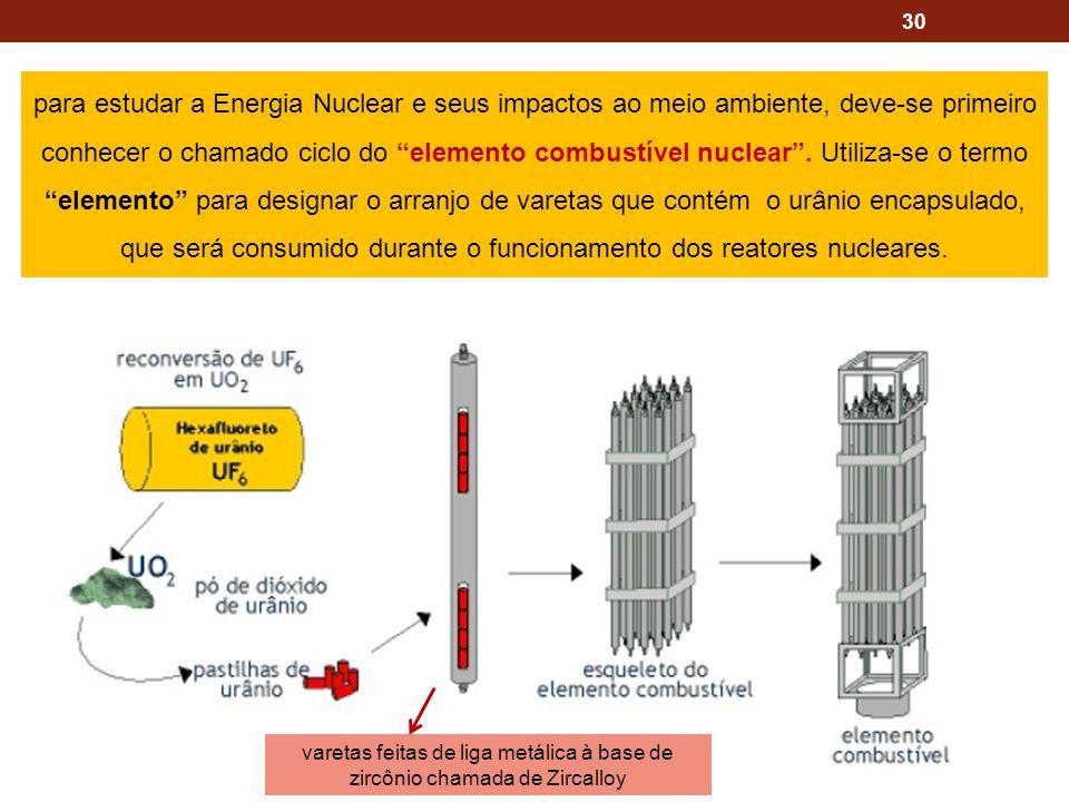 30 para estudar a Energia Nuclear e seus impactos ao meio ambiente, deve-se primeiro conhecer o chamado ciclo do elemento combustível nuclear.